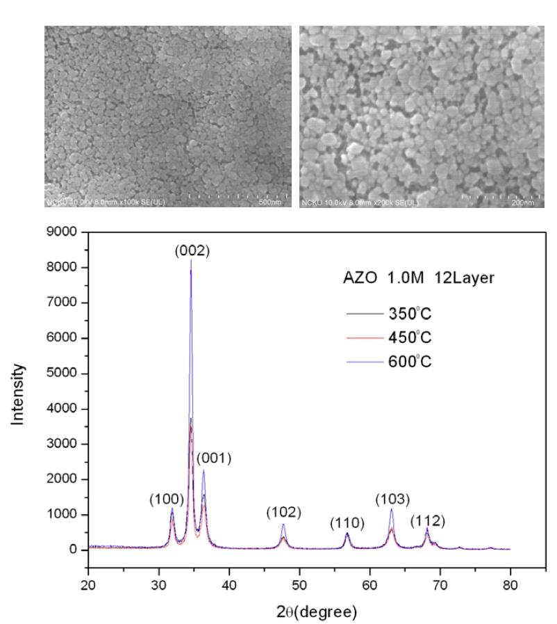 AZO透明導電膜